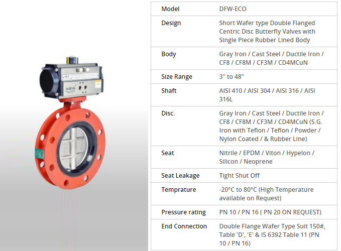 Pneumatic-Actuated-Butterfly-Valve-detail