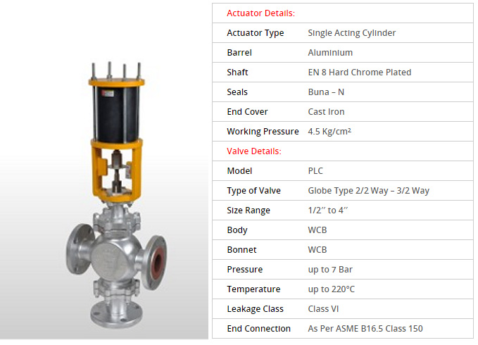 Pneumatic-Cylinder-Operated-Control-Valve-detail